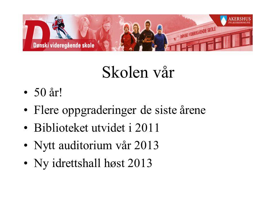 Valgfri generell idrett m/toppidrett alpint m/toppidrett fotball m/toppidrett ishockey m/toppidrett generell