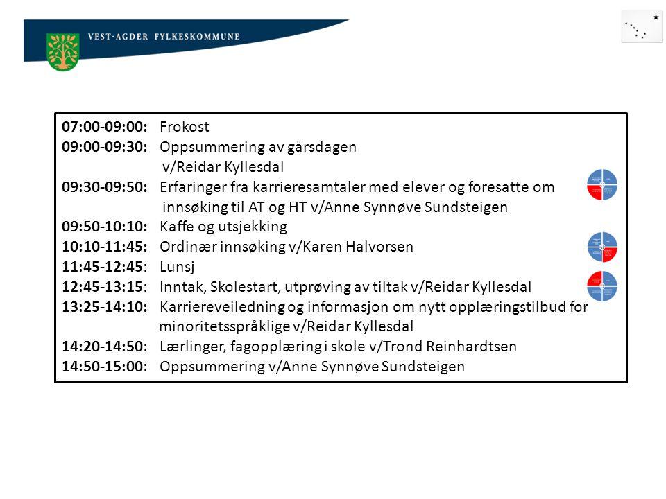 Tidsplan ordinært inntak Tidsplan for inntaket sendes til skolene tidlig i januar.