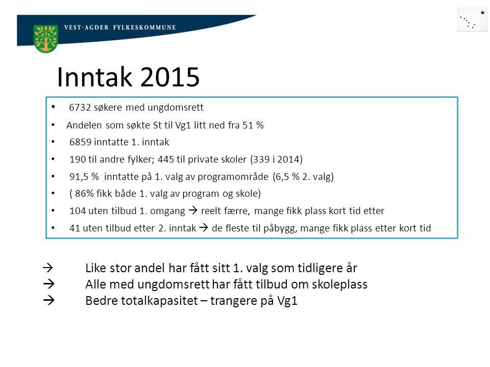 Til slutt: Husk konferansen om temaet minoritetsspråklige søkere med kort opphold i Norge, som er varslet 12.01.2016, på Mandal vgs