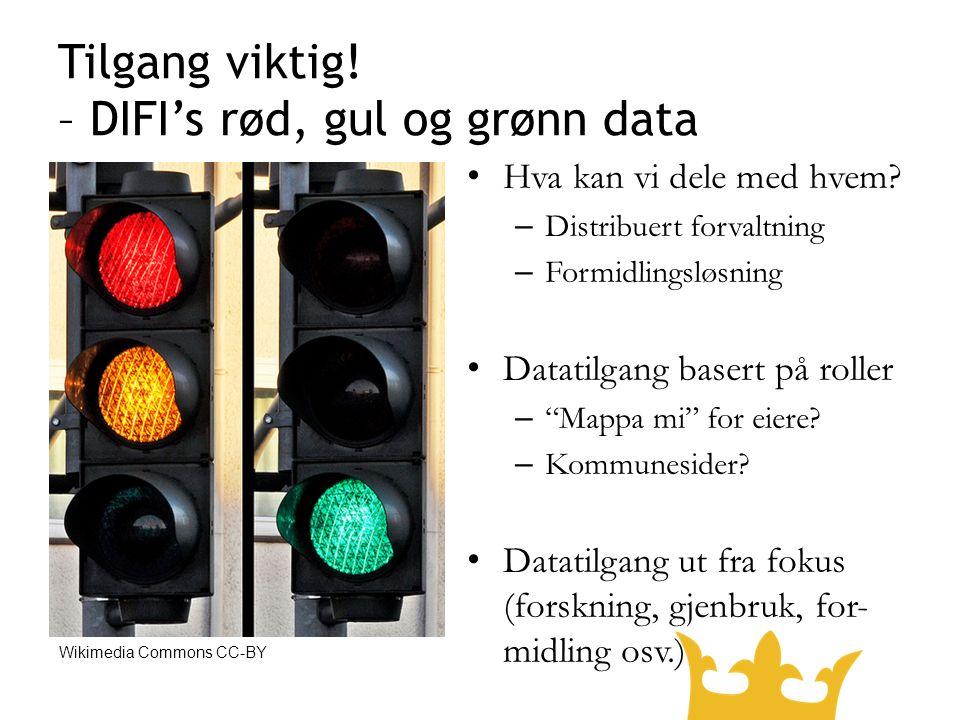 Tilgang viktig. – DIFI's rød, gul og grønn data Wikimedia Commons CC-BY Hva kan vi dele med hvem.
