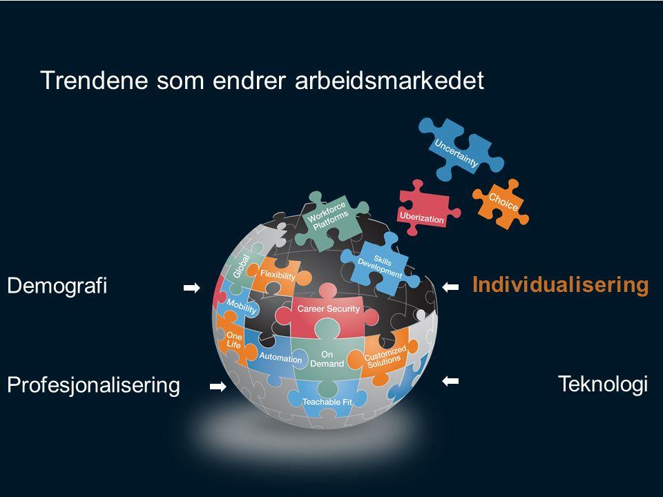 10 Trendene som endrer arbeidsmarkedet Demografi Profesjonalisering Teknologi Individualisering