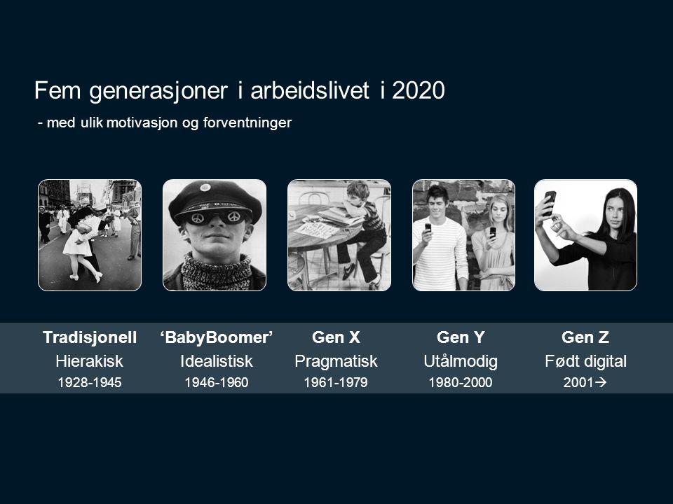 Tradisjonell Hierakisk 1928-1945 Gen X Pragmatisk 1961-1979 Gen Y Utålmodig 1980-2000 Gen Z Født digital 2001  'BabyBoomer' Idealistisk 1946-1960 Fem generasjoner i arbeidslivet i 2020 - med ulik motivasjon og forventninger