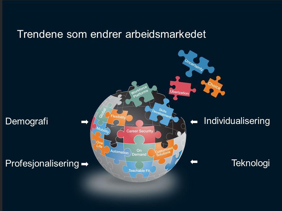 5 Trendene som endrer arbeidsmarkedet Demografi Profesjonalisering Teknologi Individualisering