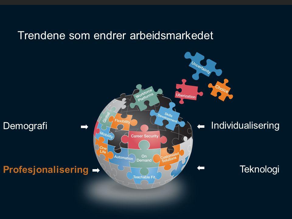 8 Trendene som endrer arbeidsmarkedet Demografi Profesjonalisering Teknologi Individualisering