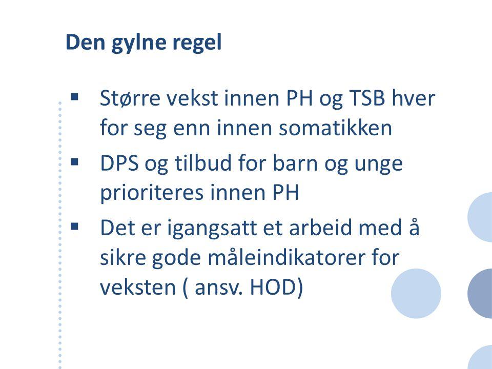 Den gylne regel  Større vekst innen PH og TSB hver for seg enn innen somatikken  DPS og tilbud for barn og unge prioriteres innen PH  Det er igangs