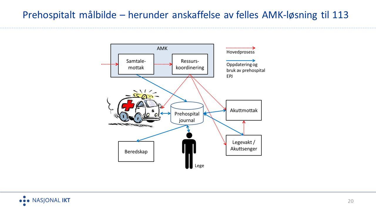 20 Prehospitalt målbilde – herunder anskaffelse av felles AMK-løsning til 113