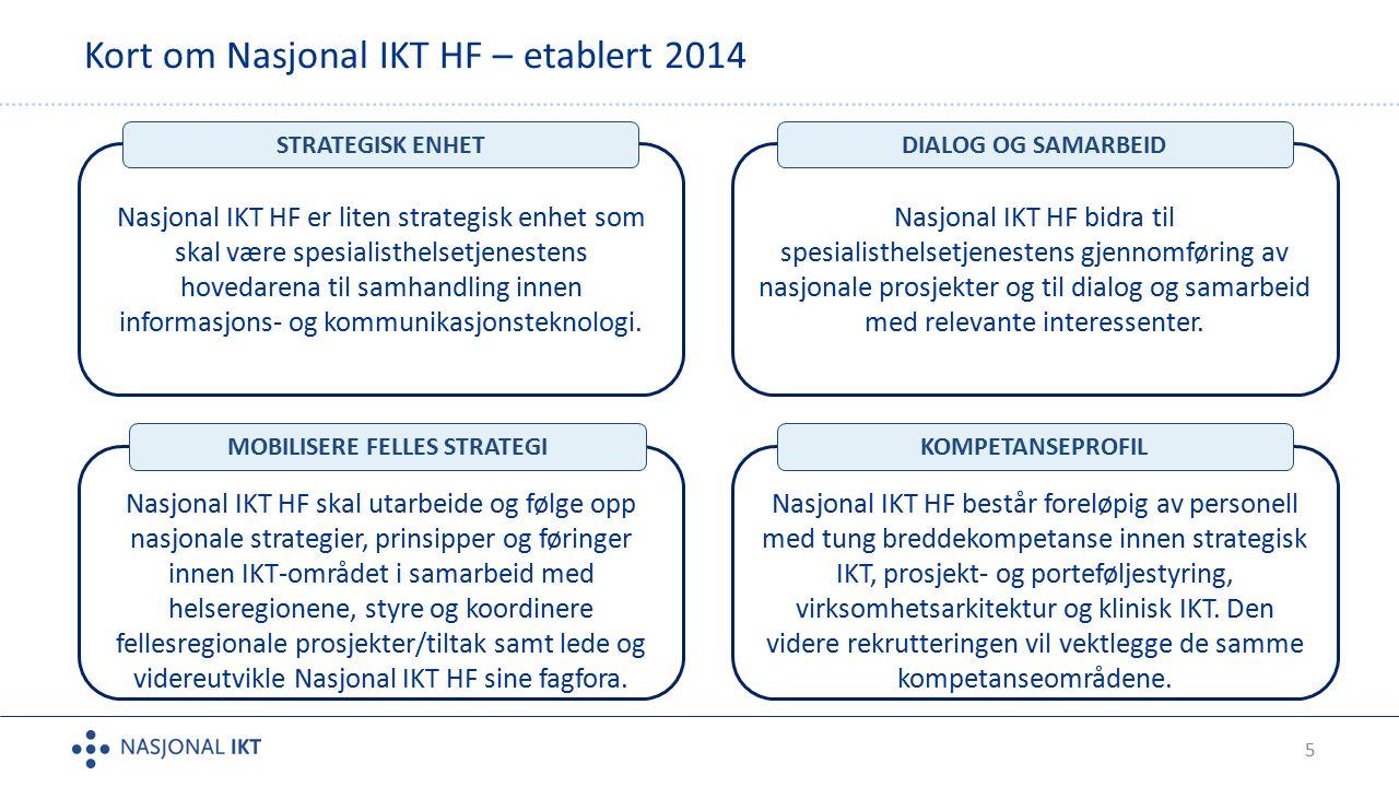 5 Kort om Nasjonal IKT HF – etablert 2014 Nasjonal IKT HF er liten strategisk enhet som skal være spesialisthelsetjenestens hovedarena til samhandling innen informasjons- og kommunikasjonsteknologi.