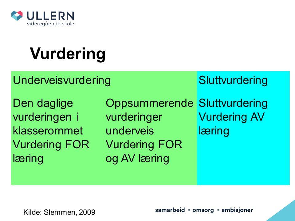 Vurdering UnderveisvurderingSluttvurdering Den daglige vurderingen i klasserommet Vurdering FOR læring Oppsummerende vurderinger underveis Vurdering FOR og AV læring Sluttvurdering Vurdering AV læring
