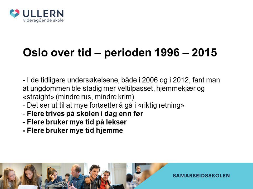 Oslo over tid – perioden 1996 – 2015 - I de tidligere undersøkelsene, både i 2006 og i 2012, fant man at ungdommen ble stadig mer veltilpasset, hjemmekjær og «straight» (mindre rus, mindre krim) - Det ser ut til at mye fortsetter å gå i «riktig retning» - Flere trives på skolen i dag enn før - Flere bruker mye tid på lekser - Flere bruker mye tid hjemme