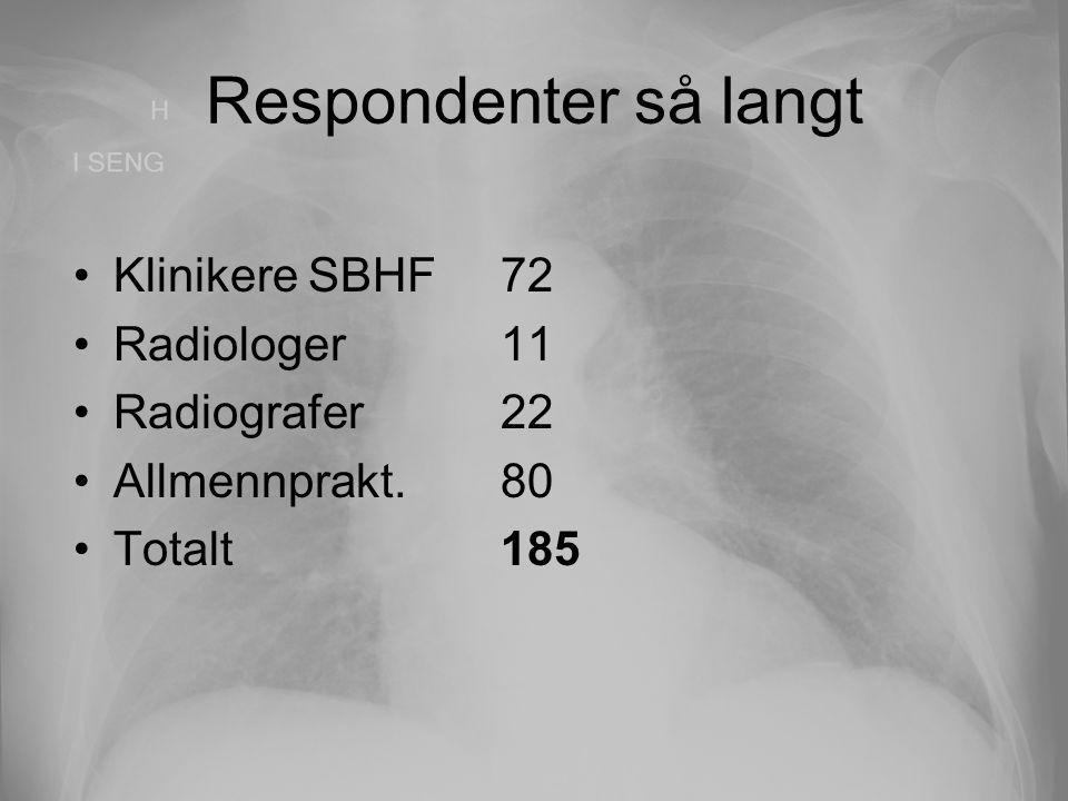 Respondenter så langt Klinikere SBHF 72 Radiologer 11 Radiografer 22 Allmennprakt.80 Totalt185