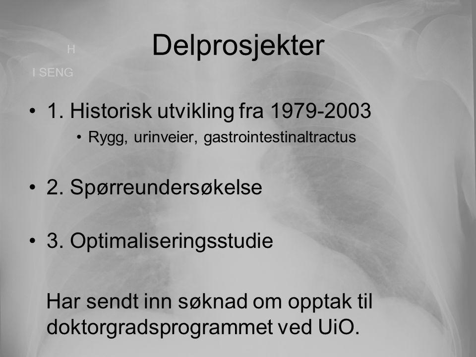 Delprosjekter 1. Historisk utvikling fra 1979-2003 Rygg, urinveier, gastrointestinaltractus 2. Spørreundersøkelse 3. Optimaliseringsstudie Har sendt i