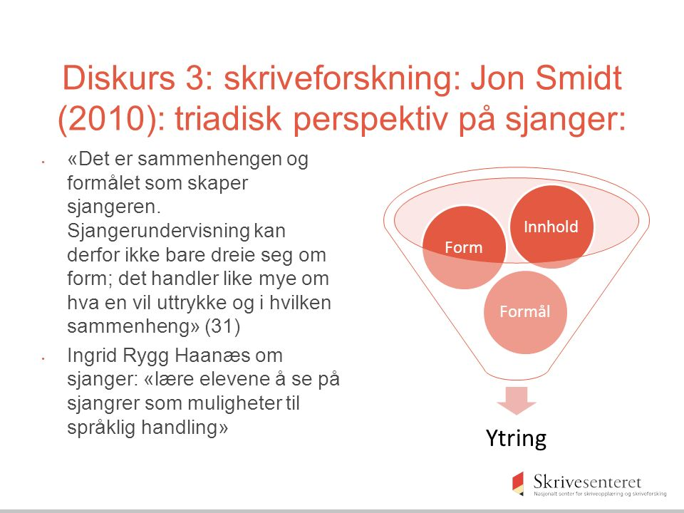Diskurs 3: skriveforskning: Jon Smidt (2010): triadisk perspektiv på sjanger: «Det er sammenhengen og formålet som skaper sjangeren. Sjangerundervisni