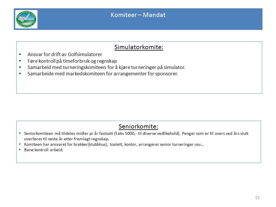 Komiteer – Mandat 13 Simulatorkomite: Ansvar for drift av Golfsimulatorer Føre kontroll på timeforbruk og regnskap Samarbeid med turneringskomiteen fo