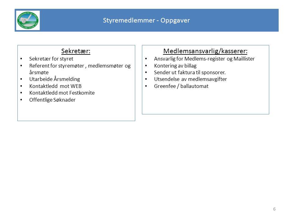 Styremedlemmer - Oppgaver Medlemsansvarlig/kasserer: Ansvarlig for Medlems-register og Maillister Kontering av billag Sender ut faktura til sponsorer.