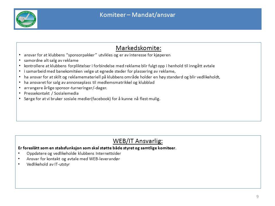 """Komiteer – Mandat/ansvar Markedskomite: ansvar for at klubbens """"sponsorpakker"""" utvikles og er av interesse for kjøperen samordne alt salg av reklame k"""