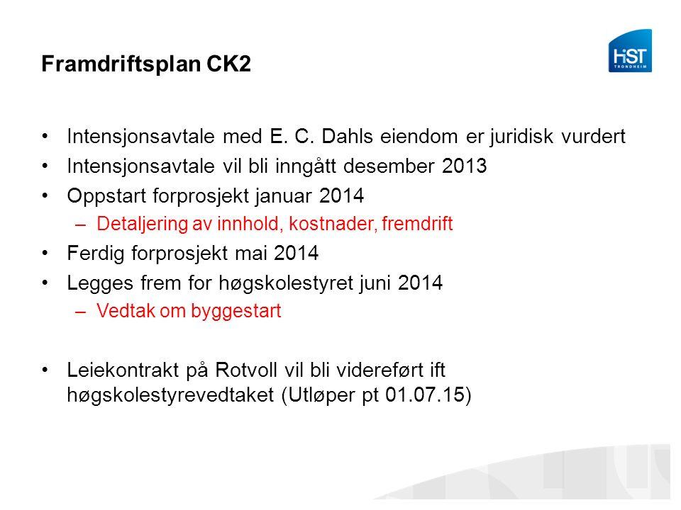 Framdriftsplan CK2 Intensjonsavtale med E. C. Dahls eiendom er juridisk vurdert Intensjonsavtale vil bli inngått desember 2013 Oppstart forprosjekt ja