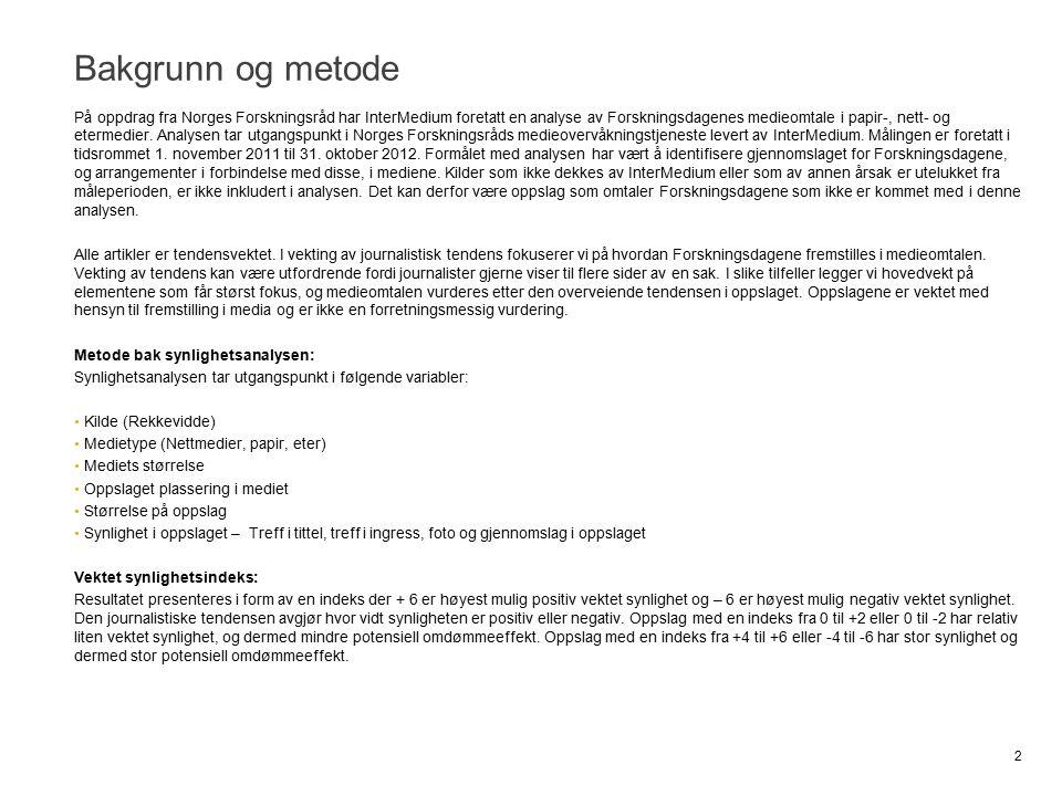23 Arrangører av Forskningsdagene 2012 Antall oppslag* * Oversikten inkluderer arrangører som er nevnt fire eller flere ganger.