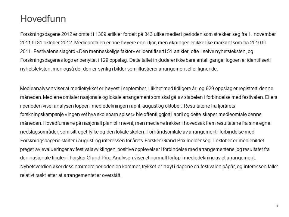 Hovedfunn Forskningsdagene 2012 er omtalt i 1309 artikler fordelt på 343 ulike medier i perioden som strekker seg fra 1. november 2011 til 31.oktober