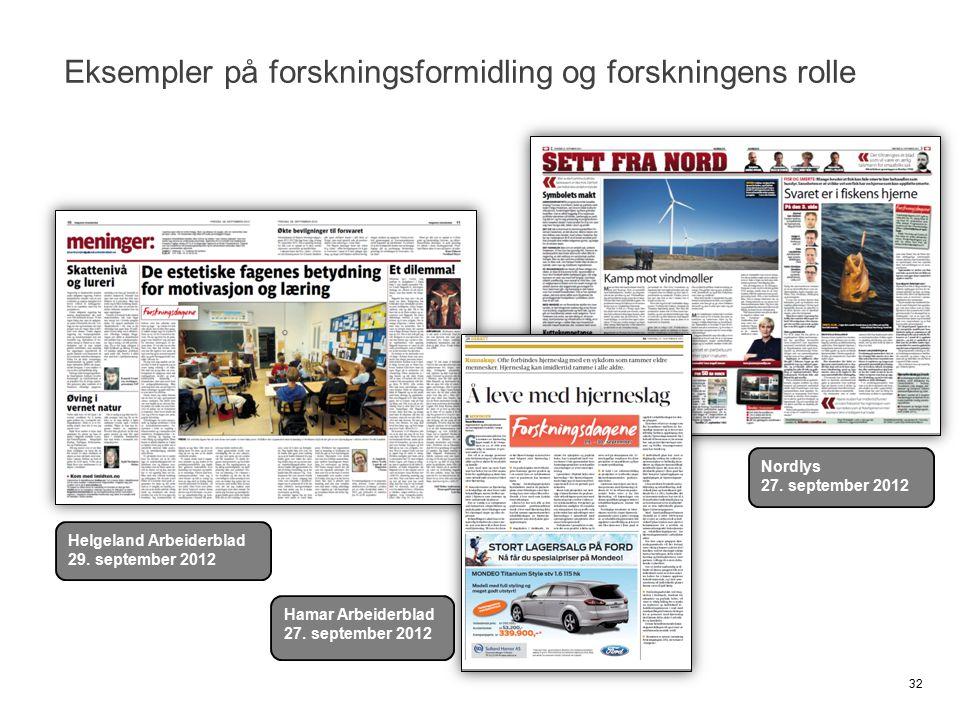 Eksempler på forskningsformidling og forskningens rolle 32 Helgeland Arbeiderblad 29. september 2012 Hamar Arbeiderblad 27. september 2012 Nordlys 27.