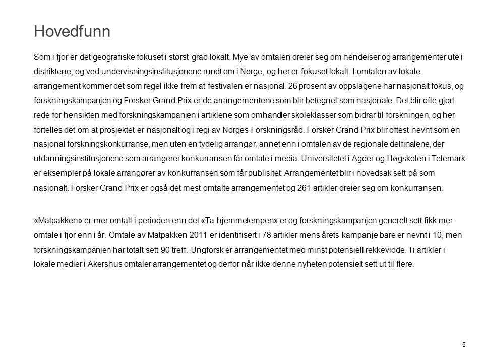 Regional dekning for Forskningsdagene Antall oppslag 26