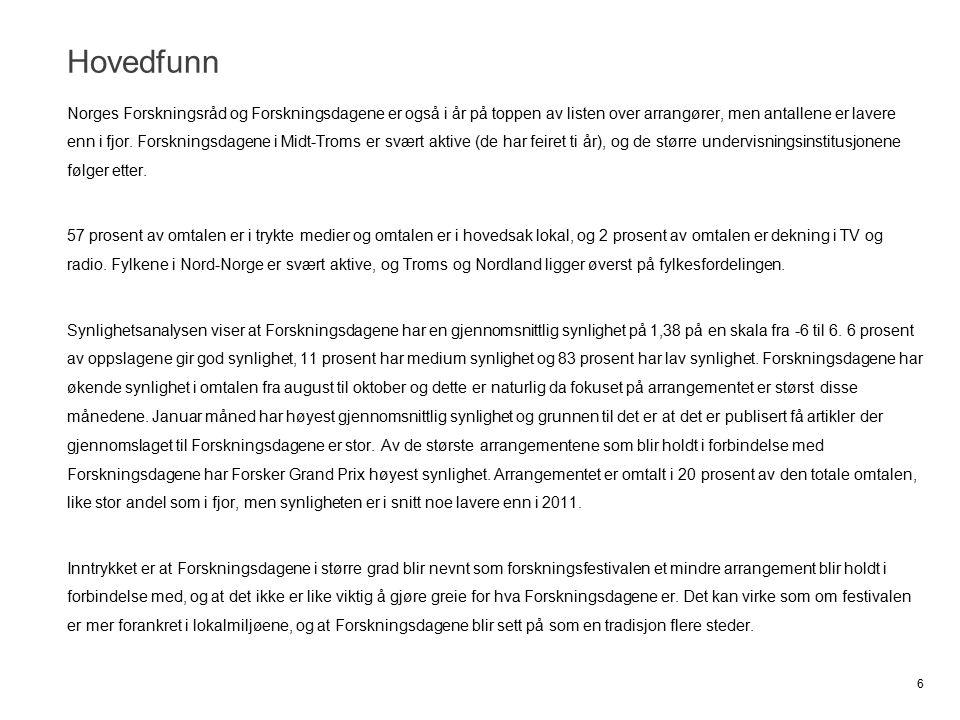Hovedfunn Datagrunnlag for analysen 1.november – 31.