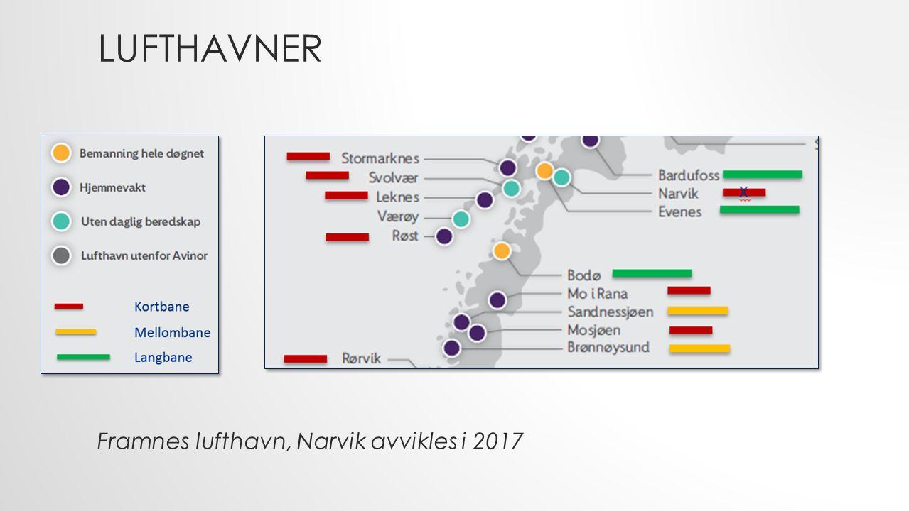 LUFTHAVNER Framnes lufthavn, Narvik avvikles i 2017
