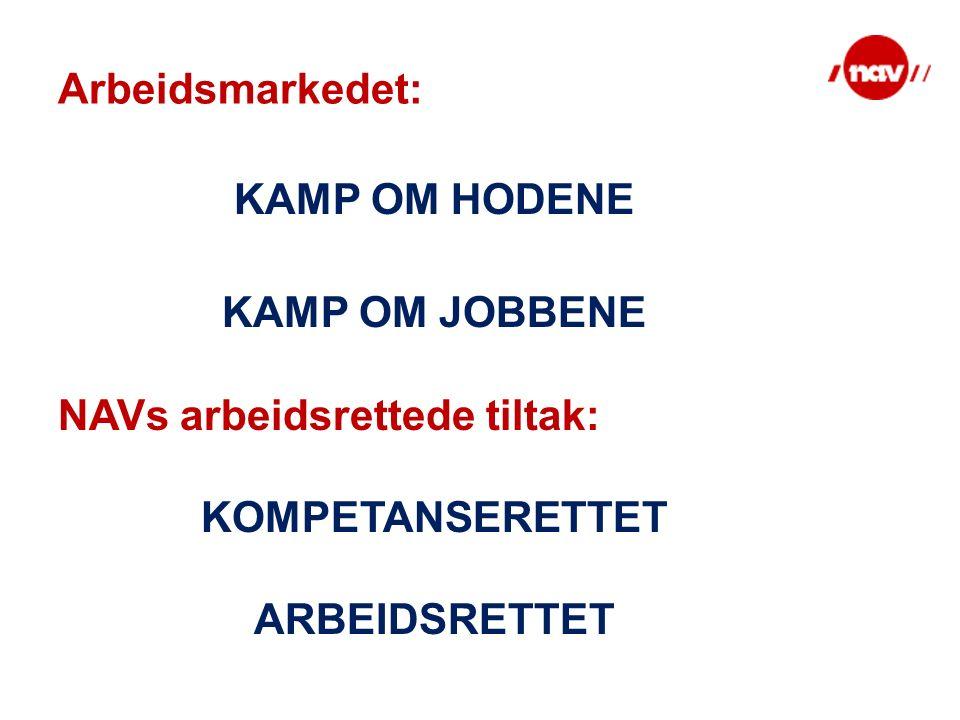 Arbeidsmarkedet: KAMP OM HODENE KAMP OM JOBBENE NAVs arbeidsrettede tiltak: KOMPETANSERETTET ARBEIDSRETTET