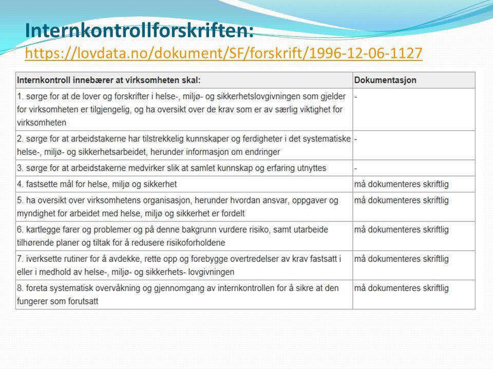 Internkontrollforskriften: https://lovdata.no/dokument/SF/forskrift/1996-12-06-1127 https://lovdata.no/dokument/SF/forskrift/1996-12-06-1127
