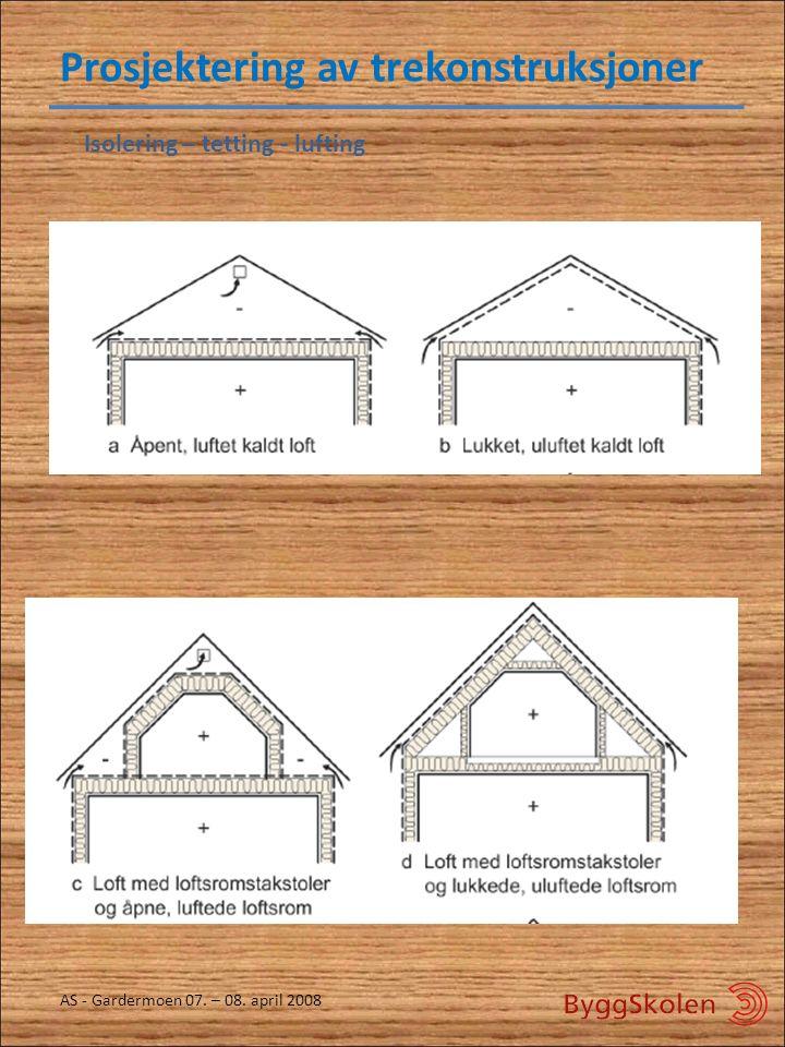 Prosjektering av trekonstruksjoner Isolering – tetting - lufting AS - Gardermoen 07.