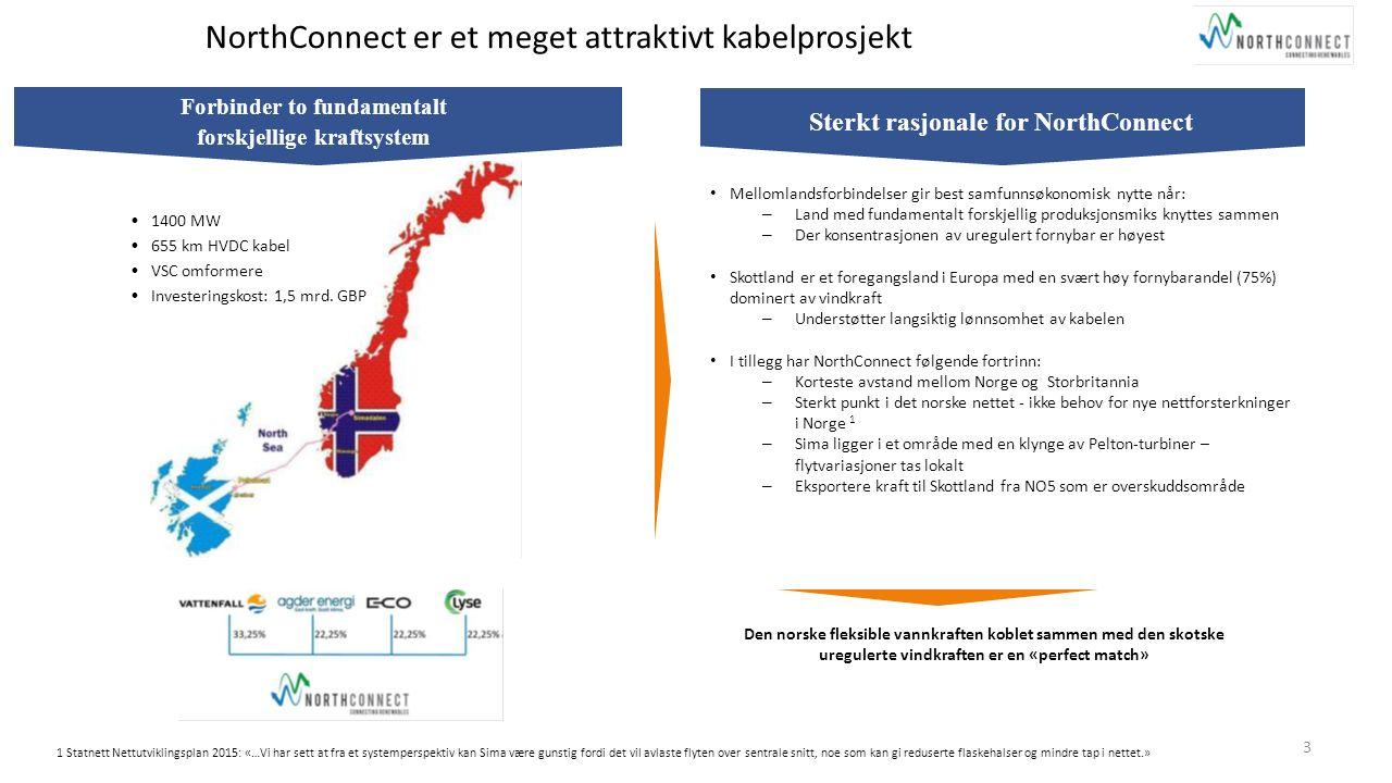 3 Forbinder to fundamentalt forskjellige kraftsystem Sterkt rasjonale for NorthConnect Mellomlandsforbindelser gir best samfunnsøkonomisk nytte når: –