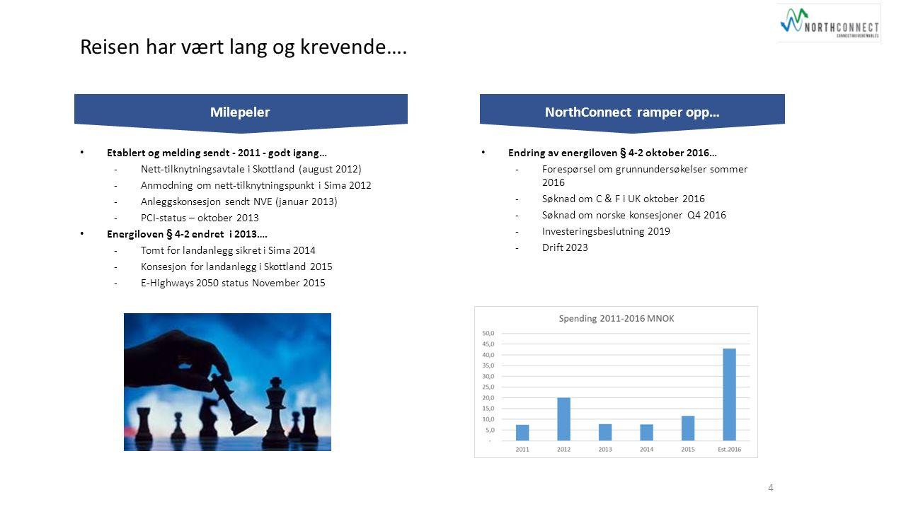 NorthConnect er et av de beste kabelprosjektene i Europa og har PCI-status Kilder: Statnett og TYNDP 2014 /NorthConnect NSN/NorthConnect 5 Underbygges av egne, nye analyser: -Samfunnsøkonomisk analyse Thema/Barringa (2016) -Kabelen viser sterkt marginal nytte (tilleggsnytte) for Norge i alle modellerte scenarier og sensitiviteter (inkl.