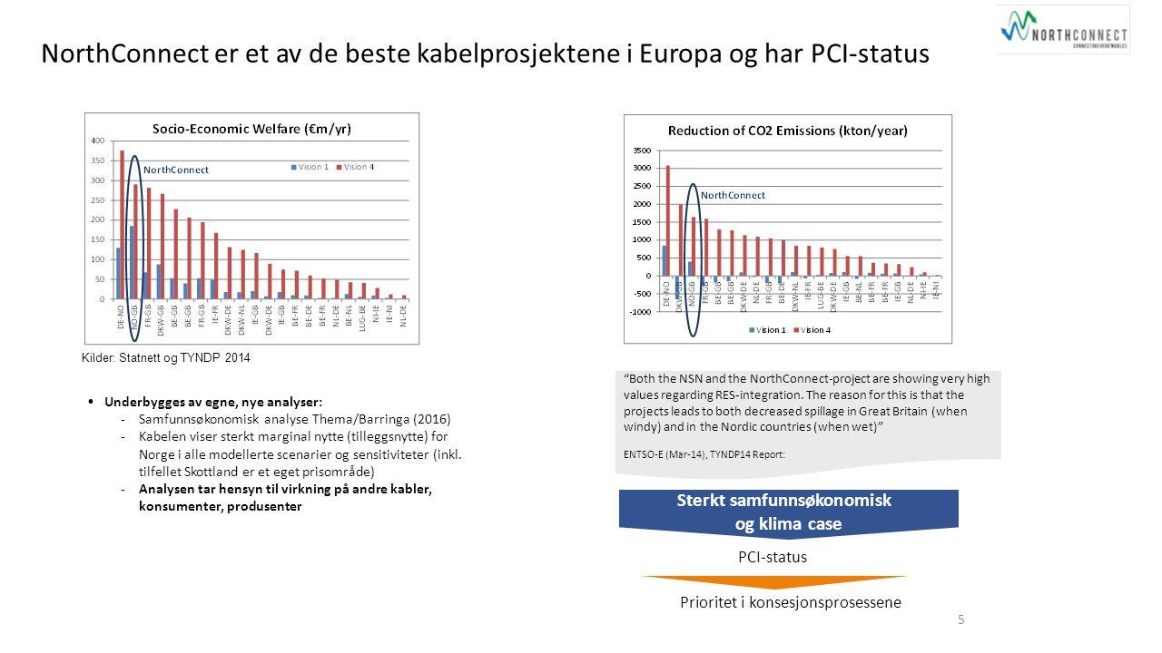 NorthConnect er et av de beste kabelprosjektene i Europa og har PCI-status Kilder: Statnett og TYNDP 2014 /NorthConnect NSN/NorthConnect 5 Underbygges