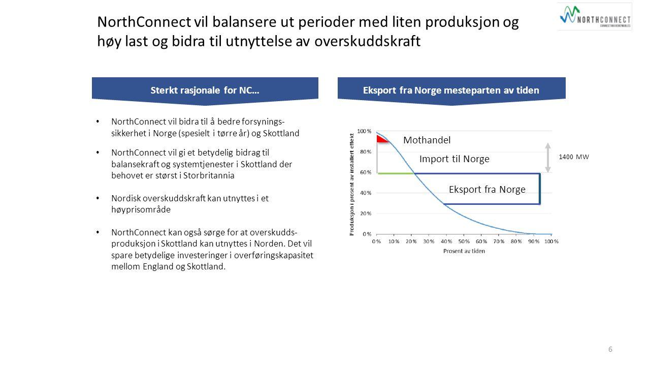 NorthConnect vil balansere ut perioder med liten produksjon og høy last og bidra til utnyttelse av overskuddskraft Eksport fra Norge mesteparten av tiden 6 Sterkt rasjonale for NC… NorthConnect vil bidra til å bedre forsynings- sikkerhet i Norge (spesielt i tørre år) og Skottland NorthConnect vil gi et betydelig bidrag til balansekraft og systemtjenester i Skottland der behovet er størst i Storbritannia Nordisk overskuddskraft kan utnyttes i et høyprisområde NorthConnect kan også sørge for at overskudds- produksjon i Skottland kan utnyttes i Norden.