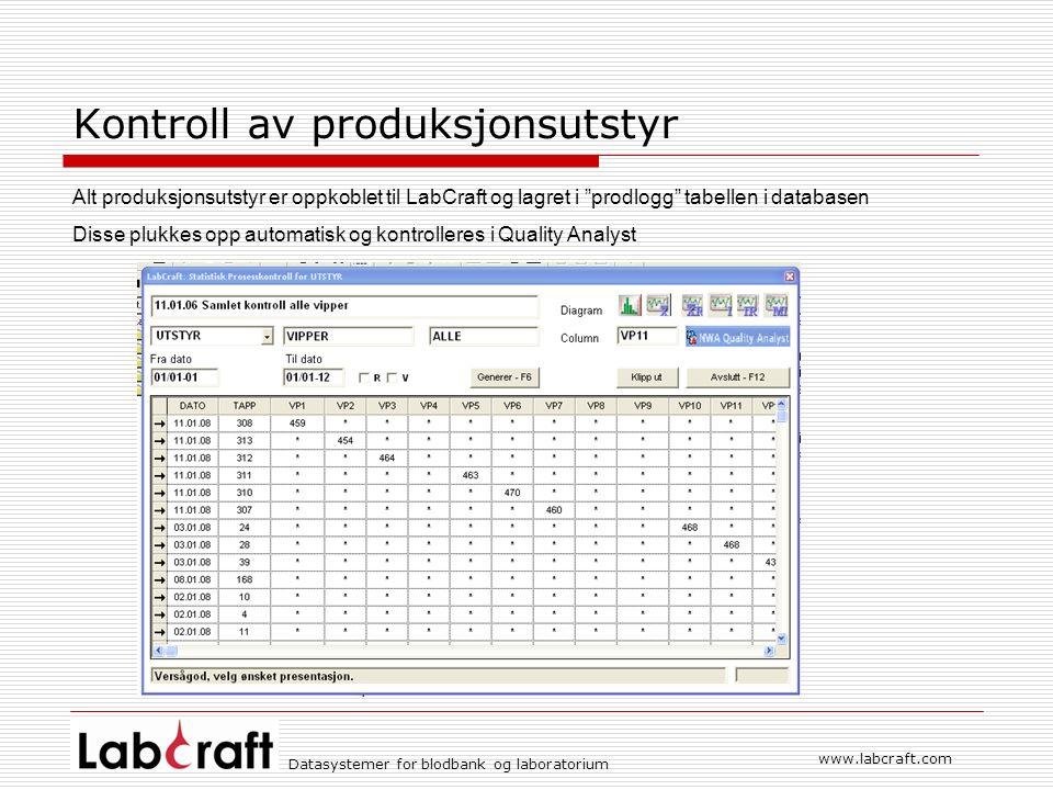 www.labcraft.com Datasystemer for blodbank og laboratorium Kontroll av produksjonsutstyr Alt produksjonsutstyr er oppkoblet til LabCraft og lagret i prodlogg tabellen i databasen Disse plukkes opp automatisk og kontrolleres i Quality Analyst