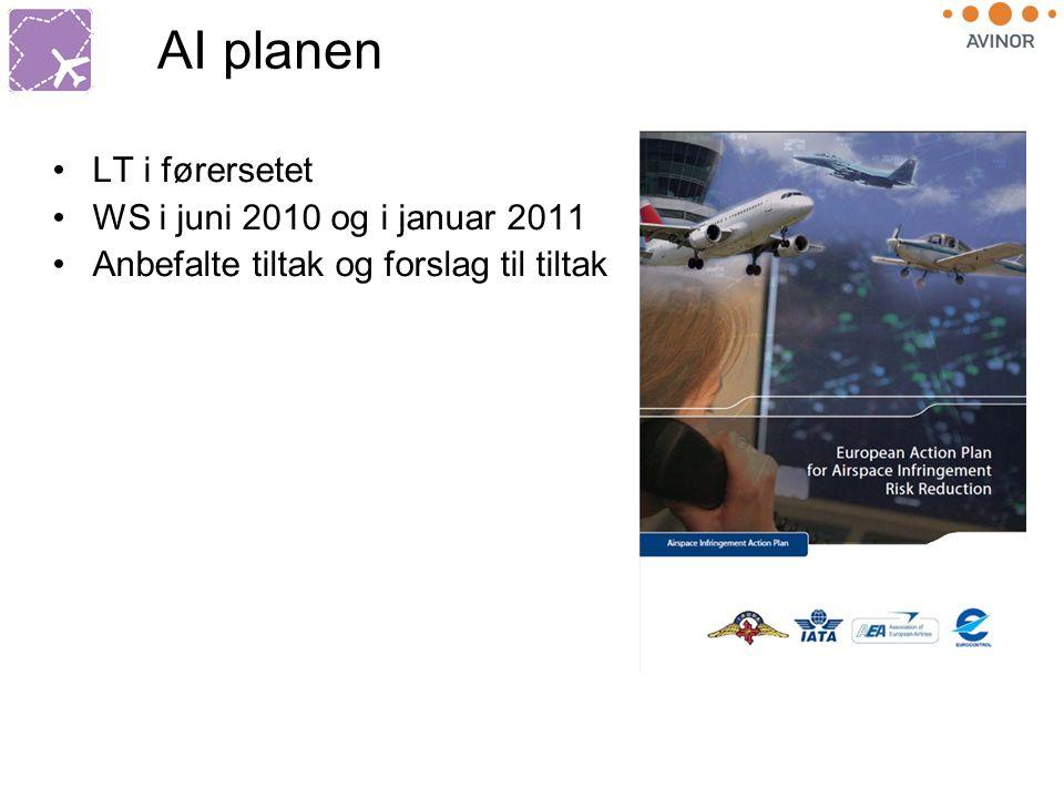 AI planen LT i førersetet WS i juni 2010 og i januar 2011 Anbefalte tiltak og forslag til tiltak