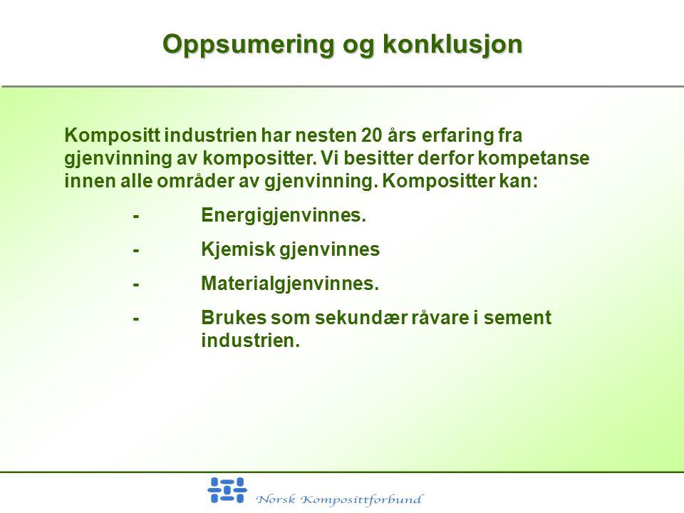 Oppsumering og konklusjon Kompositt industrien har nesten 20 års erfaring fra gjenvinning av kompositter.