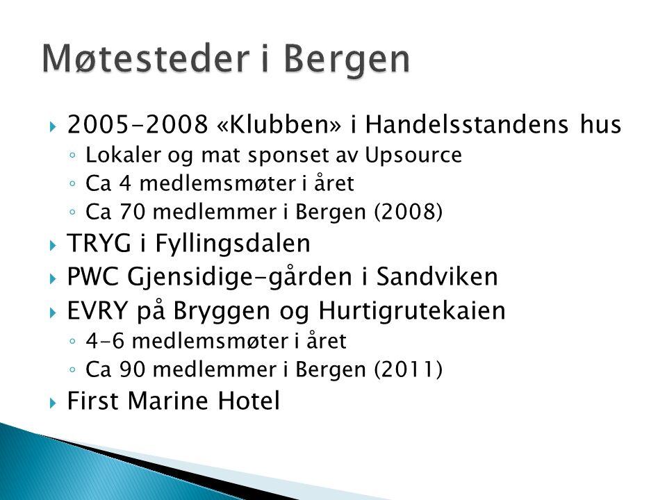  2005-2008 «Klubben» i Handelsstandens hus ◦ Lokaler og mat sponset av Upsource ◦ Ca 4 medlemsmøter i året ◦ Ca 70 medlemmer i Bergen (2008)  TRYG i Fyllingsdalen  PWC Gjensidige-gården i Sandviken  EVRY på Bryggen og Hurtigrutekaien ◦ 4-6 medlemsmøter i året ◦ Ca 90 medlemmer i Bergen (2011)  First Marine Hotel