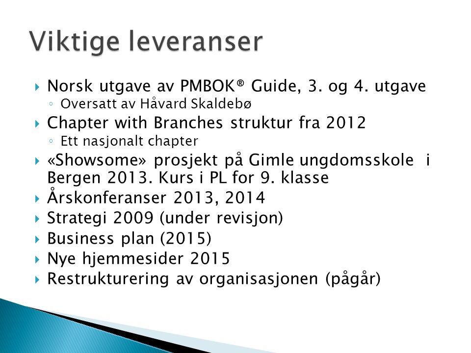  Norsk utgave av PMBOK® Guide, 3. og 4.
