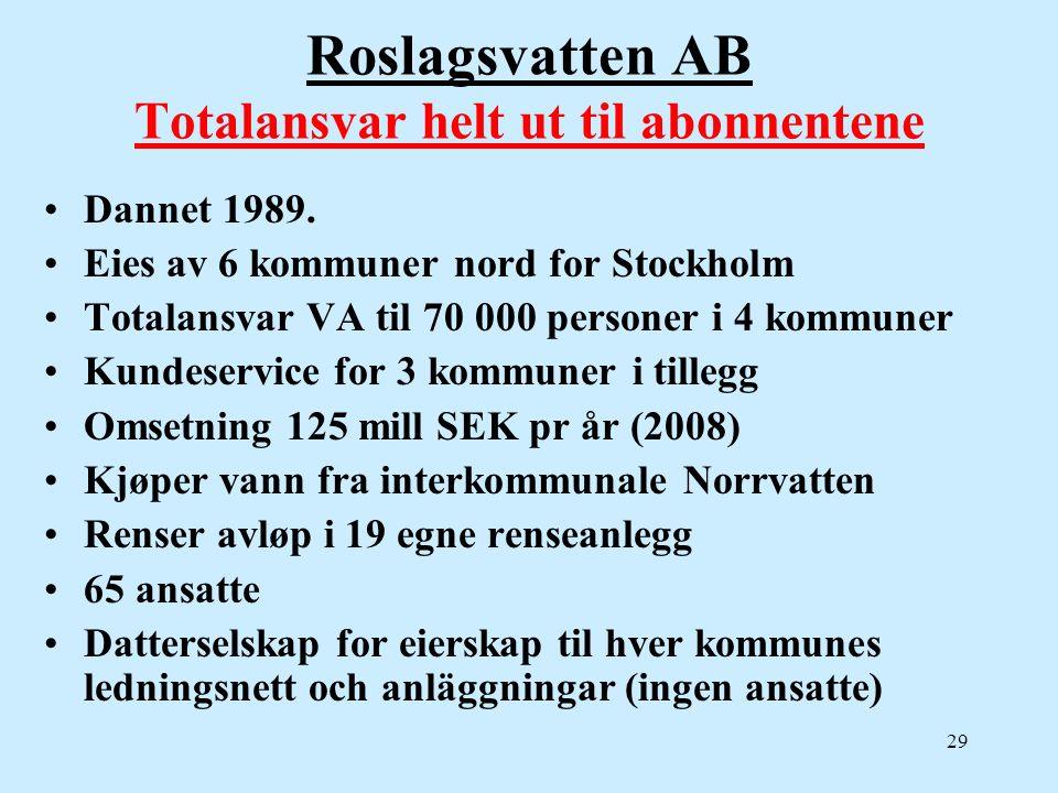 29 Roslagsvatten AB Totalansvar helt ut til abonnentene Dannet 1989. Eies av 6 kommuner nord for Stockholm Totalansvar VA til 70 000 personer i 4 komm