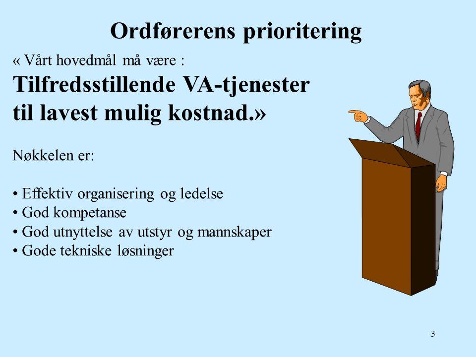 3 Ordførerens prioritering « Vårt hovedmål må være : Tilfredsstillende VA-tjenester til lavest mulig kostnad.» Nøkkelen er: Effektiv organisering og l