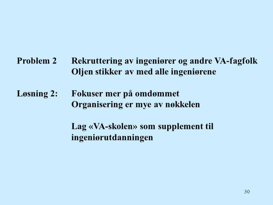 30 Problem 2Rekruttering av ingeniører og andre VA-fagfolk Oljen stikker av med alle ingeniørene Løsning 2:Fokuser mer på omdømmet Organisering er mye