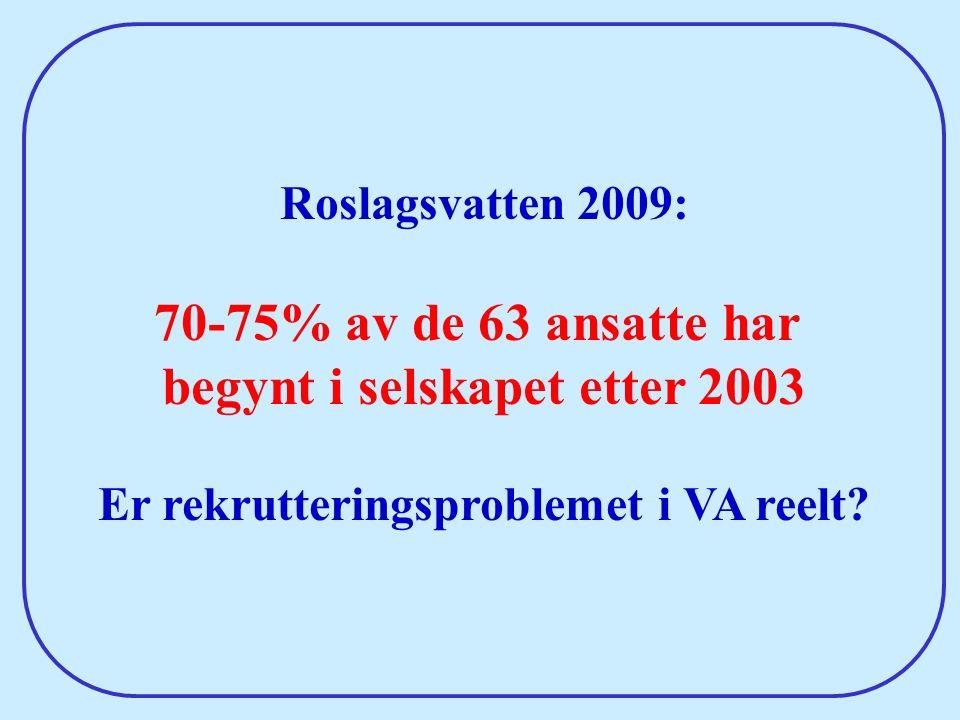 Roslagsvatten 2009: 70-75% av de 63 ansatte har begynt i selskapet etter 2003 Er rekrutteringsproblemet i VA reelt?