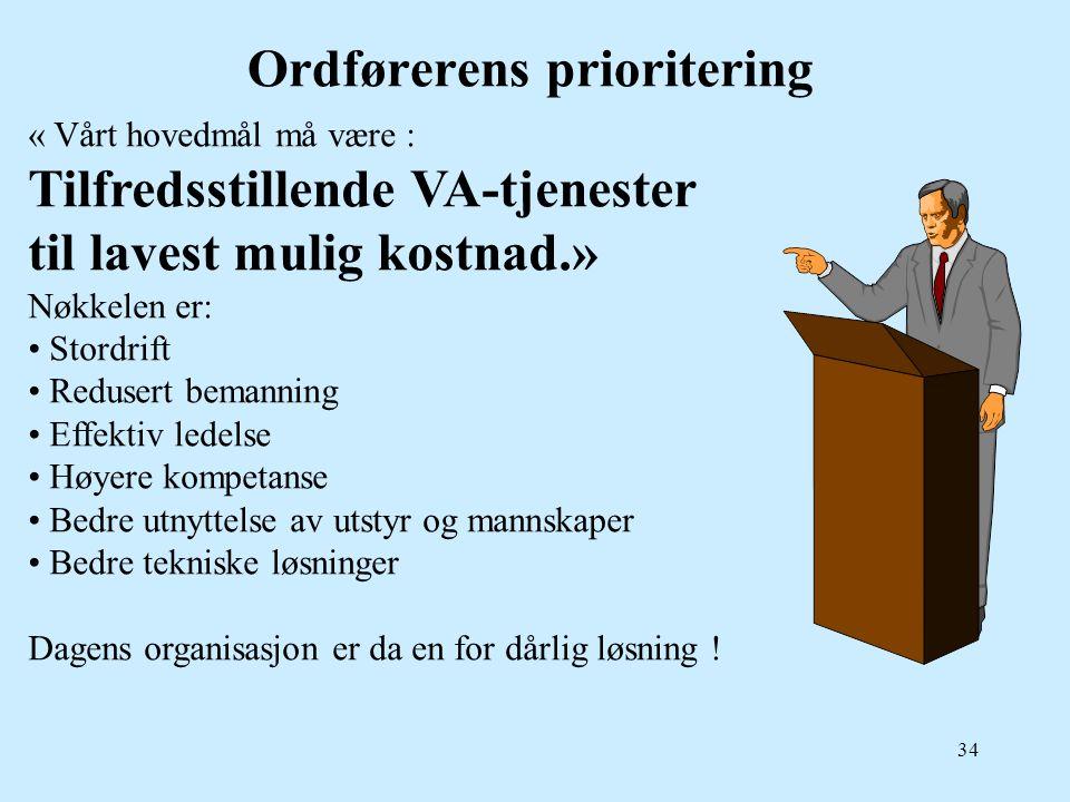 34 Ordførerens prioritering « Vårt hovedmål må være : Tilfredsstillende VA-tjenester til lavest mulig kostnad.» Nøkkelen er: Stordrift Redusert bemann