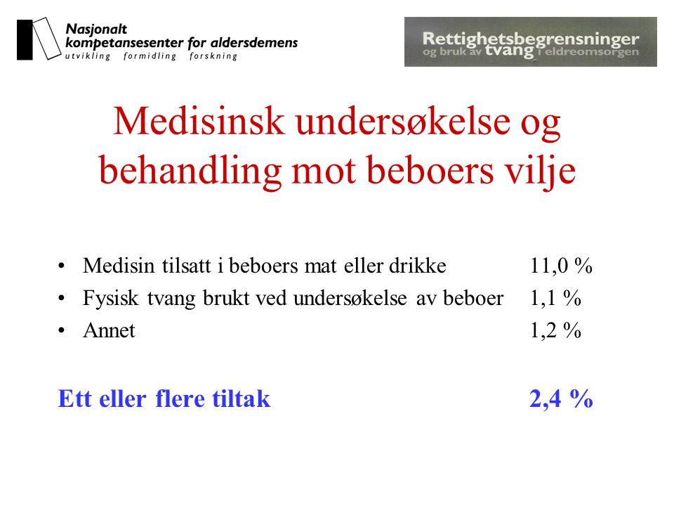 Medisinsk undersøkelse og behandling mot beboers vilje Medisin tilsatt i beboers mat eller drikke11,0 % Fysisk tvang brukt ved undersøkelse av beboer1,1 % Annet1,2 % Ett eller flere tiltak2,4 %
