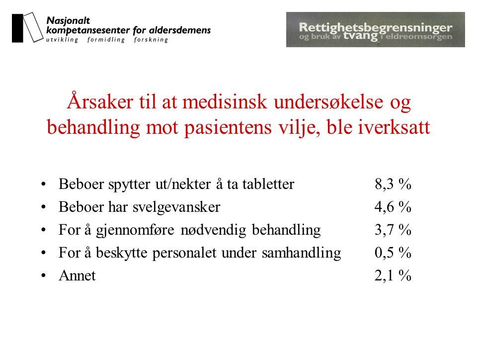 Årsaker til at medisinsk undersøkelse og behandling mot pasientens vilje, ble iverksatt Beboer spytter ut/nekter å ta tabletter8,3 % Beboer har svelgevansker4,6 % For å gjennomføre nødvendig behandling3,7 % For å beskytte personalet under samhandling0,5 % Annet2,1 %