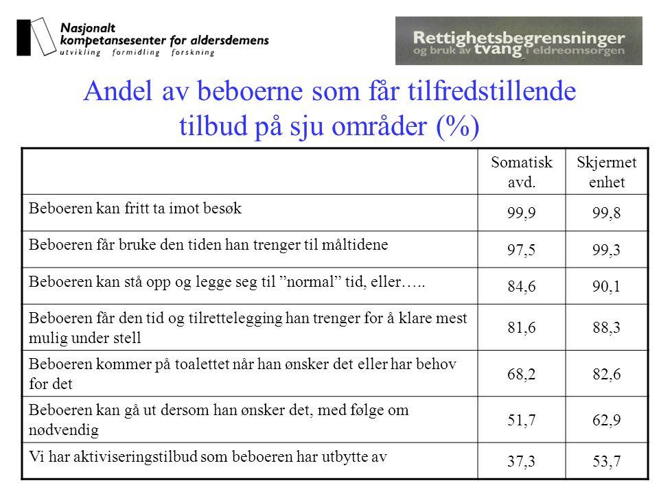 Andel av beboerne som får tilfredstillende tilbud på sju områder (%) Somatisk avd.