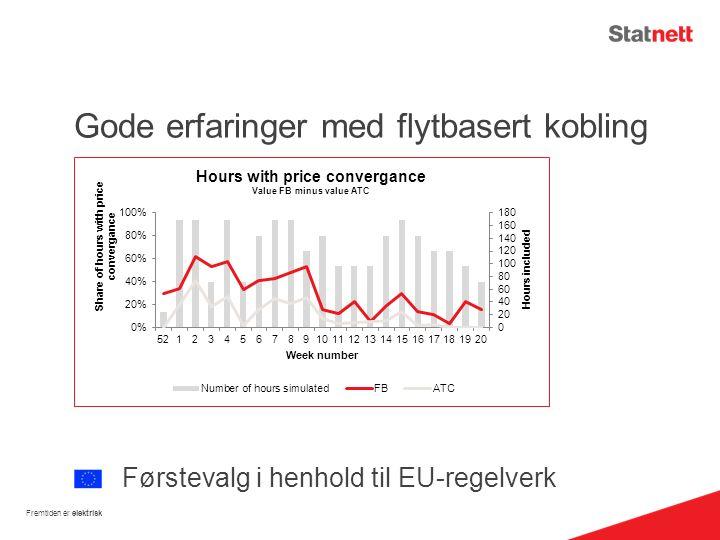 Gode erfaringer med flytbasert kobling Fremtiden er elektrisk Førstevalg i henhold til EU-regelverk