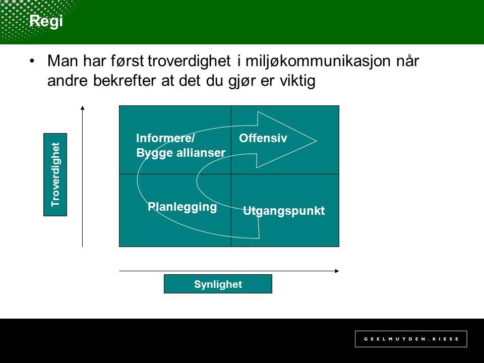 Regi Man har først troverdighet i miljøkommunikasjon når andre bekrefter at det du gjør er viktig Troverdighet Synlighet Planlegging Utgangspunkt Info