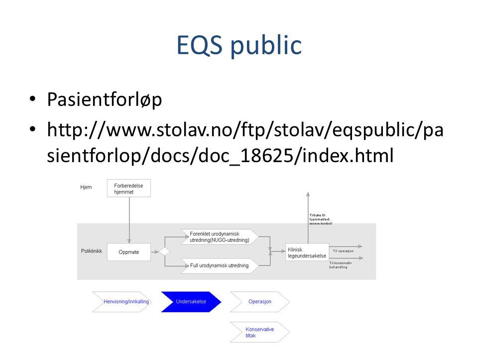 EQS public Pasientforløp http://www.stolav.no/ftp/stolav/eqspublic/pa sientforlop/docs/doc_18625/index.html