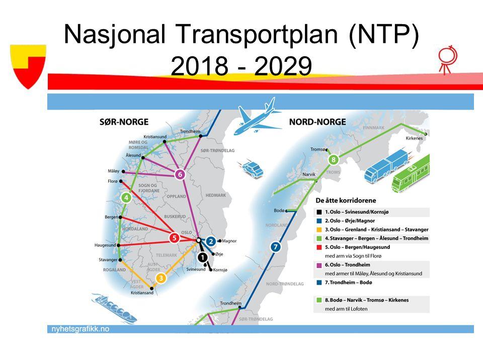 Faser og prosesser mot NTP 12-årig plan.Rulleres hvert 4.